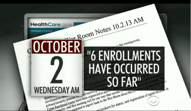 Six Enrolled For Obamacare on First Day According to Documents Obtained By CBS