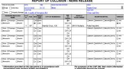 47 Year Old Santa Cruz Man Loses Life When Car Goes Over Cliff